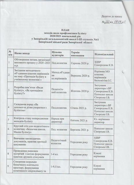 План заходів протидії булінгу 2020 - 2021 н.р. 61-jpg