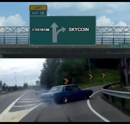 Skycoin-Eth