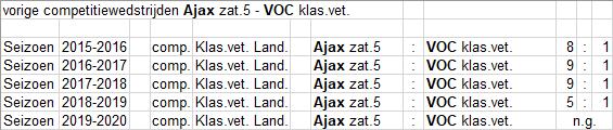 zat-5-26-VOC-thuis