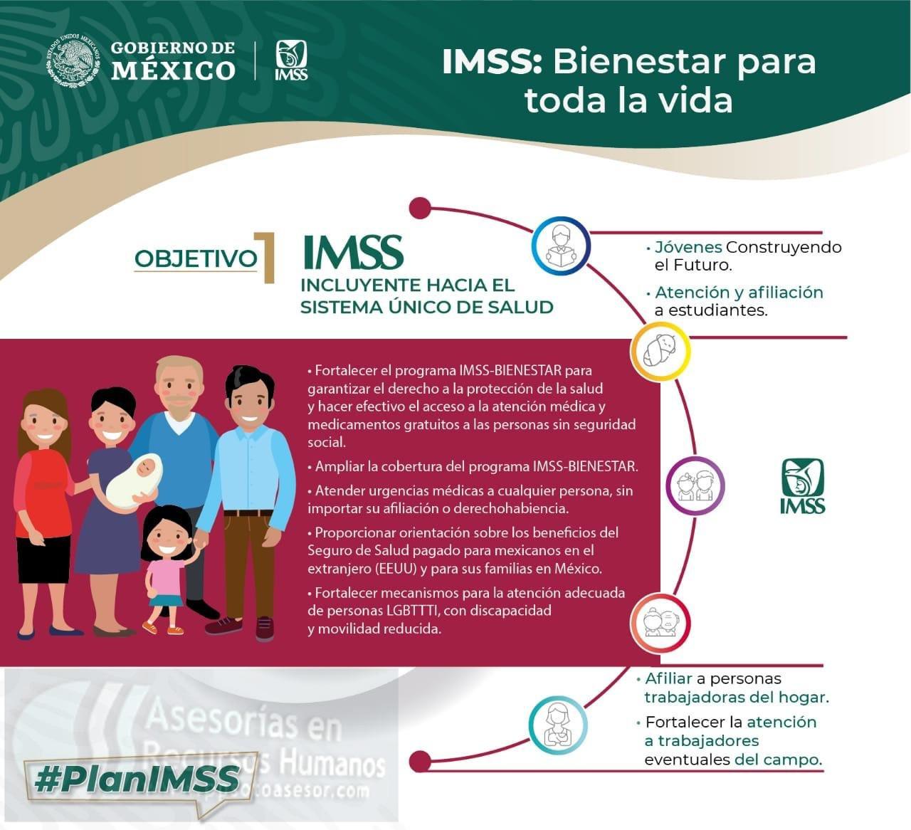 Presentación Plan #IMSS 2019-2024 (actualizado