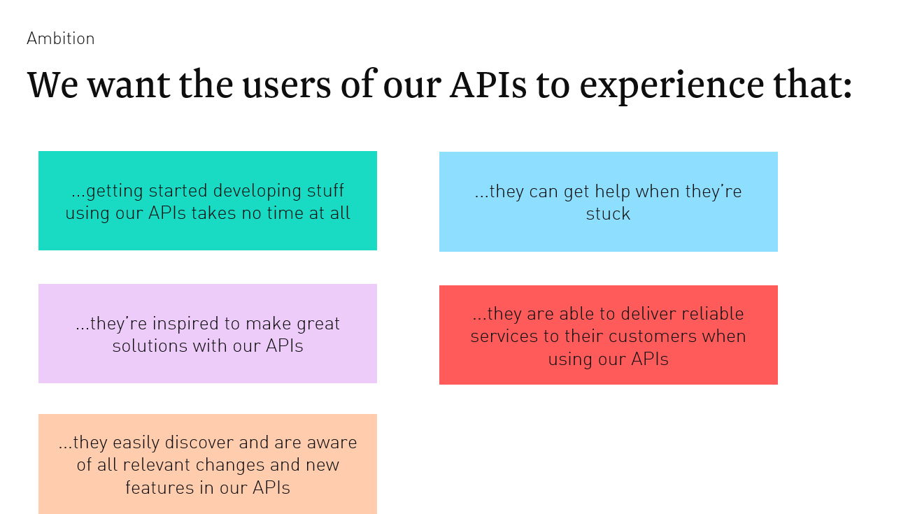 Examples of ambitions for your API-as-a-service