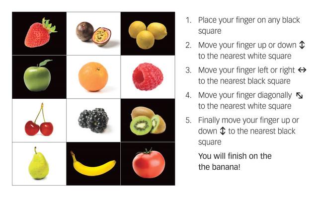 Fruitcard