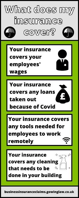 business interruption insurance infographic