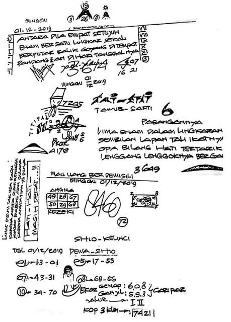 kode-syair-sgp-2