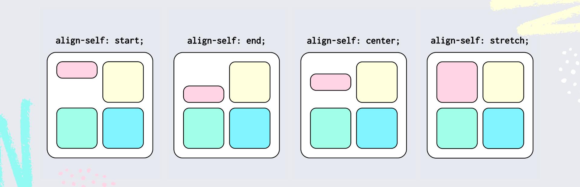 CSS Grid Cheat Sheet
