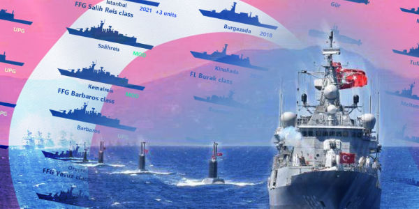 Will Turkey will be the death of NATO? Its recent clash with fellow member France off the coast of Libya is an early symptom…