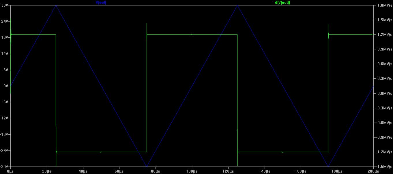 https://i.ibb.co/6m6kgyq/lexna-buffer-60-Vpp-4-R-10k-Hz-triangel.png