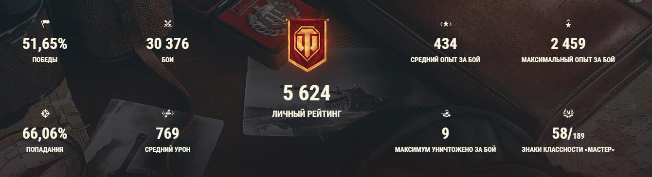 [RU] 30К БОЁВ