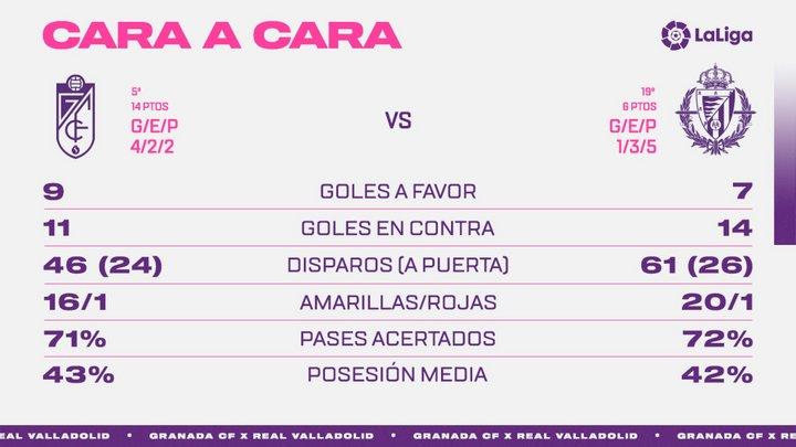 Granada C.F. - Real Valladolid C.F. Domingo 22 de Noviembre. 18:30 - Página 2 Face-To-Gra
