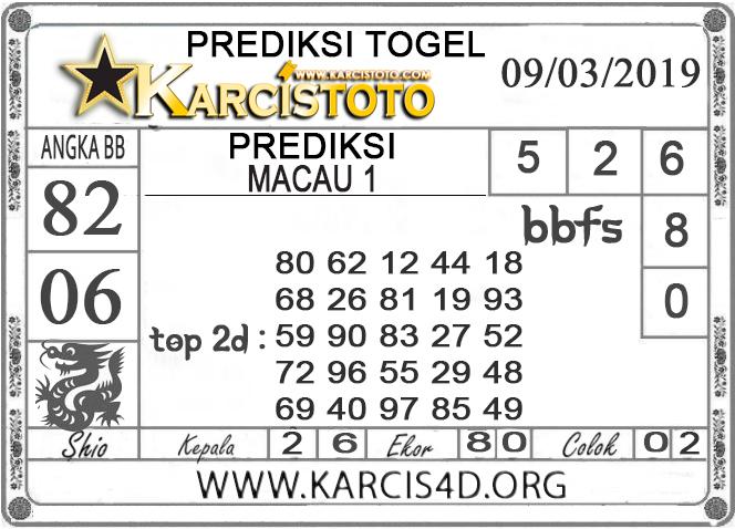 Prediksi Togel MACAU 1 KARCISTOTO 09 MARET 2019