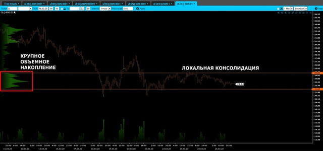 Анализ рынка от IC Markets. - Страница 2 Volume-oil-mini