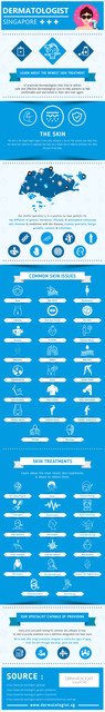 Dermatologist-Singapore-Infographic