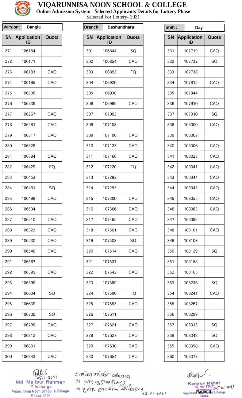 VNSC-Bashundhara-Branch-Lottery-Result-14
