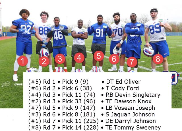 2019-Buffalo-Bills-draft-picks.png