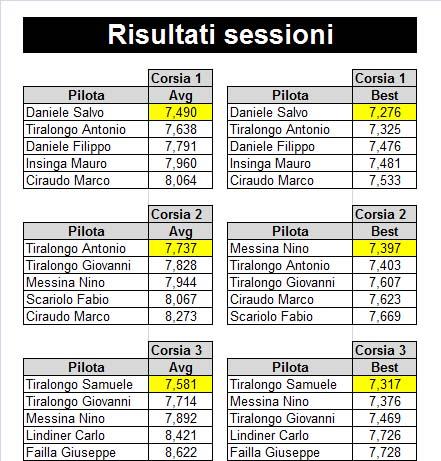 5-risultati-sessione-in-class1