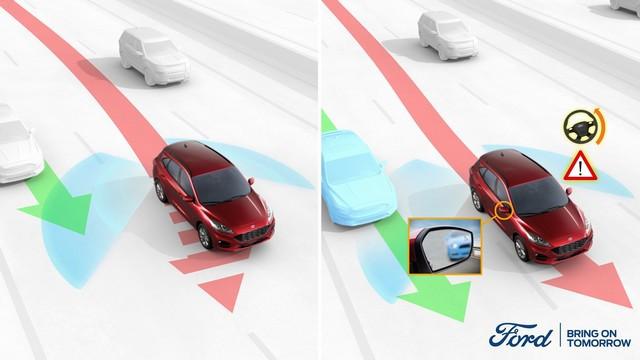 Cette nouvelle technologie permet au Ford Kuga d'éviter les accidents latéraux dus aux angles morts Blind-Spot-Assist