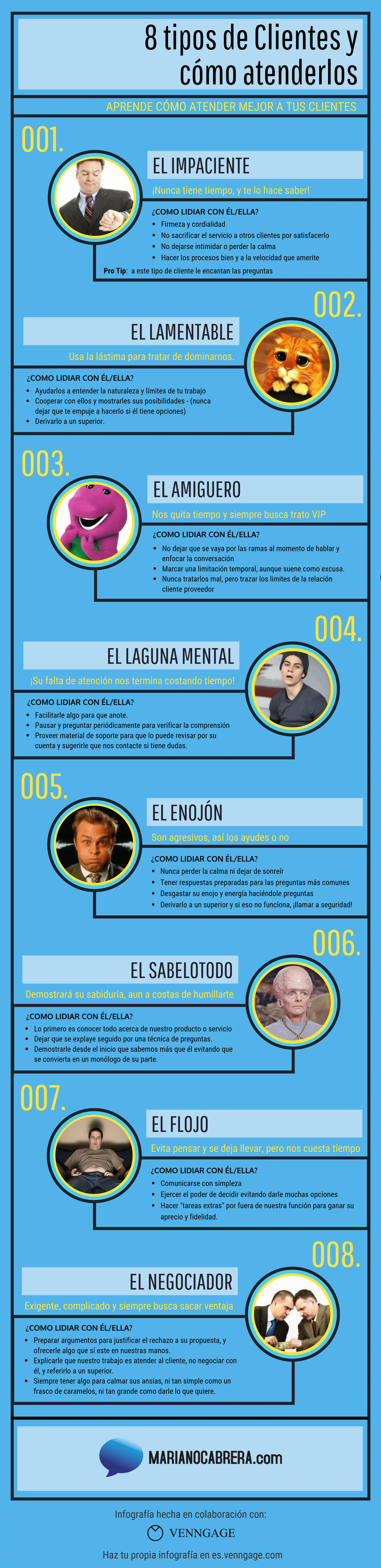 Infografia-8-tipos-de-cliente