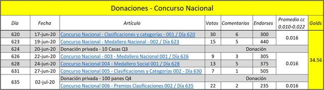 https://i.ibb.co/6vXQc1f/200704-Top-10-11-Bolsa-de-Premios.jpg