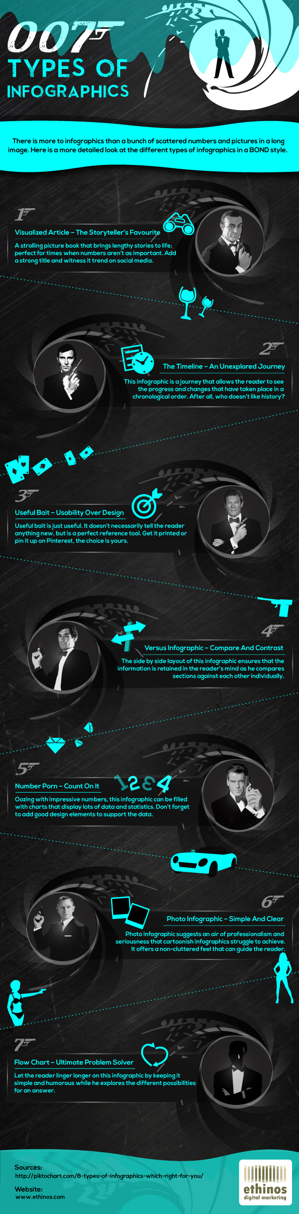 7 Types of Infographics That Will Help You Do Marketing 007 Style