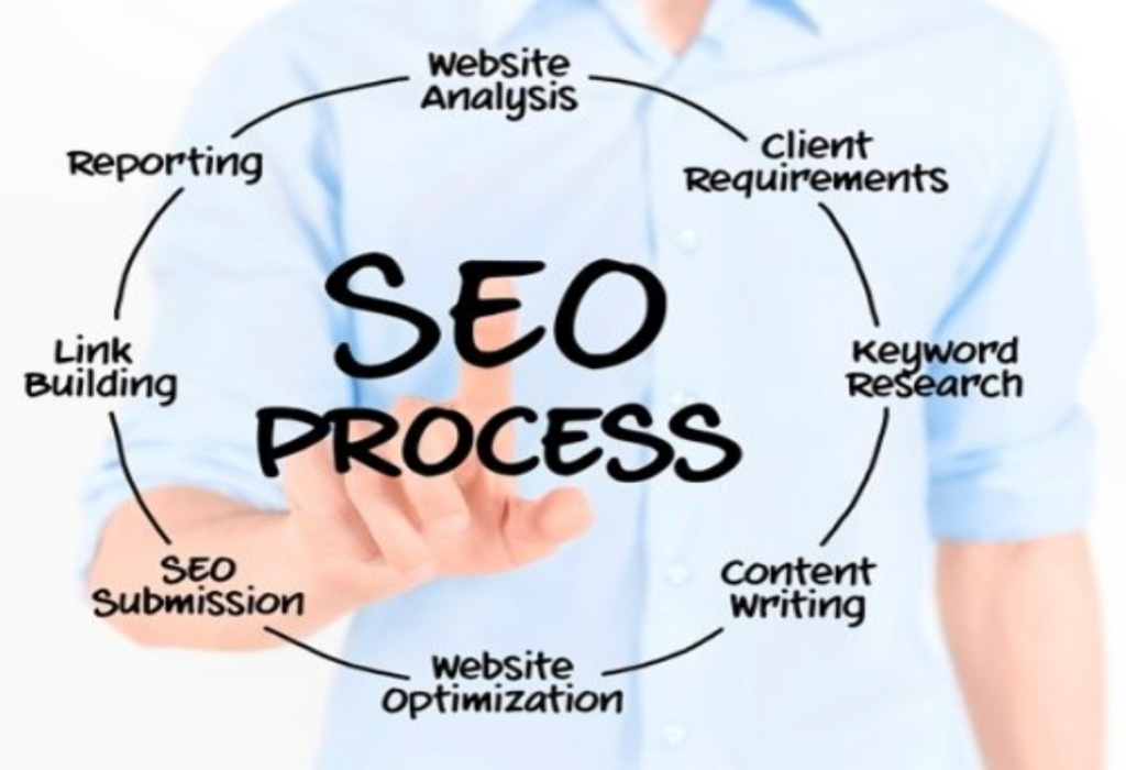 Blog Rank The World's Best SEO Design