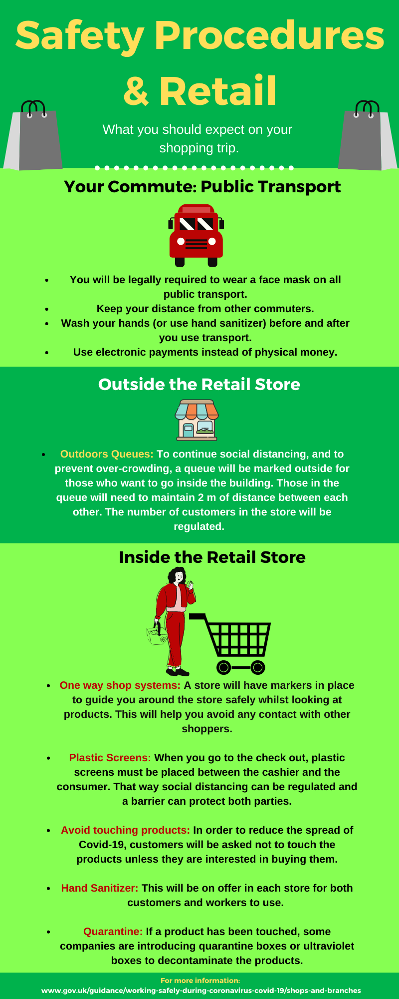 safety procedure retail infographic