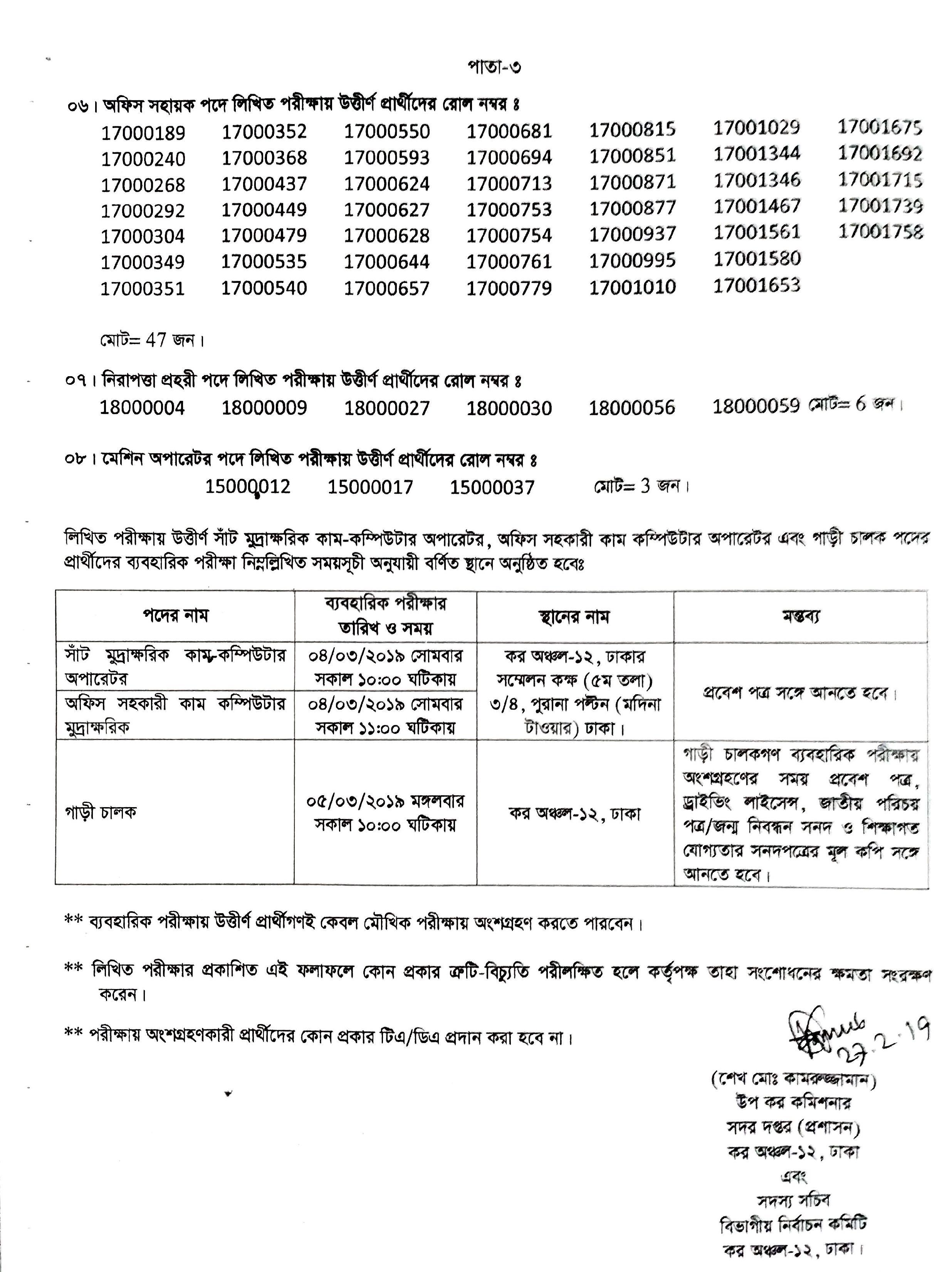 Taxes Zone-12 Dhaka Exam Result 2019, Taxes Zone-12 Dhaka Job Recruitment Exam 22 February Result 2019, Job Test Results, কর অঞ্চল-১২, ঢাকা পরীক্ষার রেজাল্ট