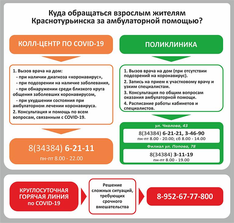 Куда обращаться взрослым жителям Краснотурьинска за амбулаторной помощью