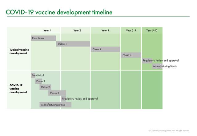 vaccine-graph-01
