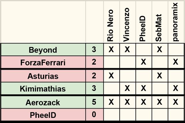 semifinali-tabella-agg01.png