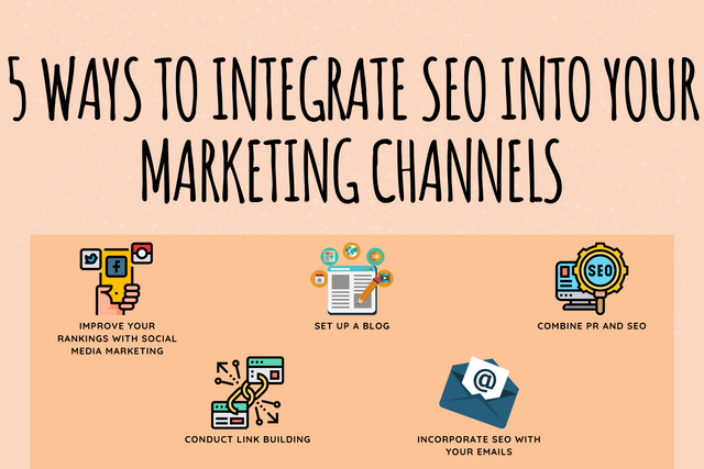 5-WAYS-TO-INTEGRATE-SEO-INTO-YOUR-MARKETING-CHANNELS