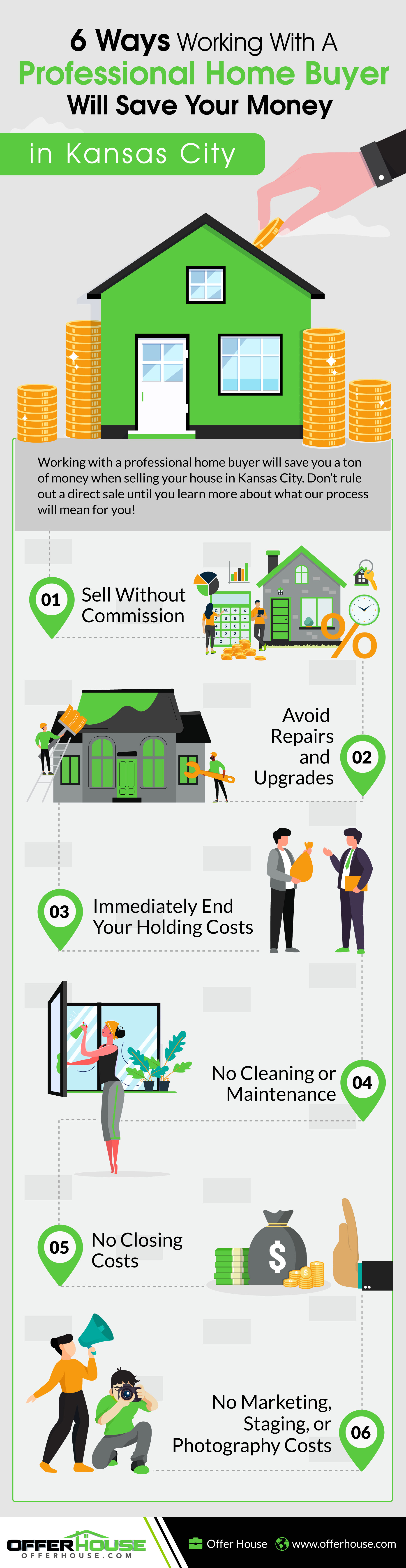 Ways Working With A Professional Home Buyer Will Save Your Money infographic