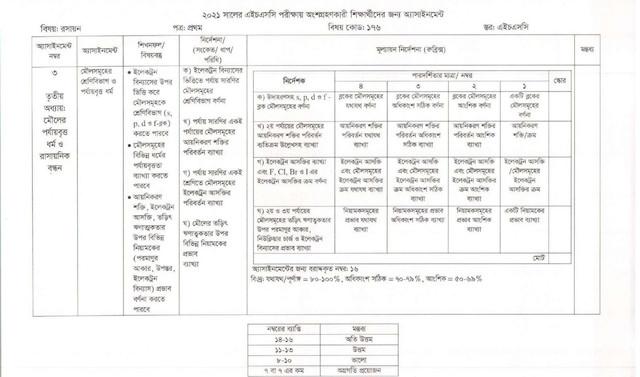 HSC-Assignment-2021-4th-week-admissionwar-com-09