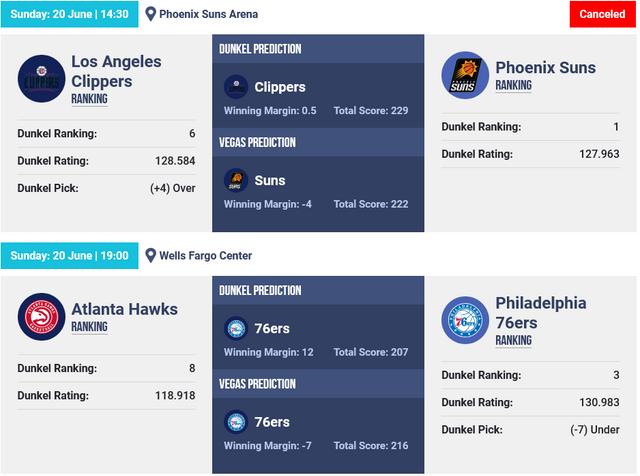 Screenshot-2021-06-20-at-07-22-20-NBA-Basketball-Picks-The-Dunkel-Index