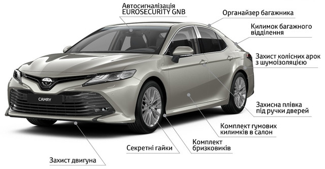 Toyota Camry Acessories Package