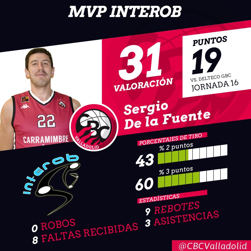 Plantilla CBC Valladolid 2019-2020 - Página 3 MVP-INTEROB-16-SERGIO