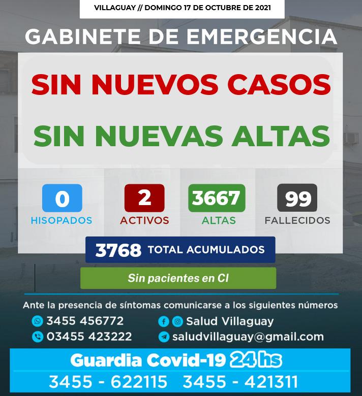GABINETE DE EMERGENCIA DE VILLAGUAY: Reporte del Domingo 17/10- SIN nuevos casos de Covid-19