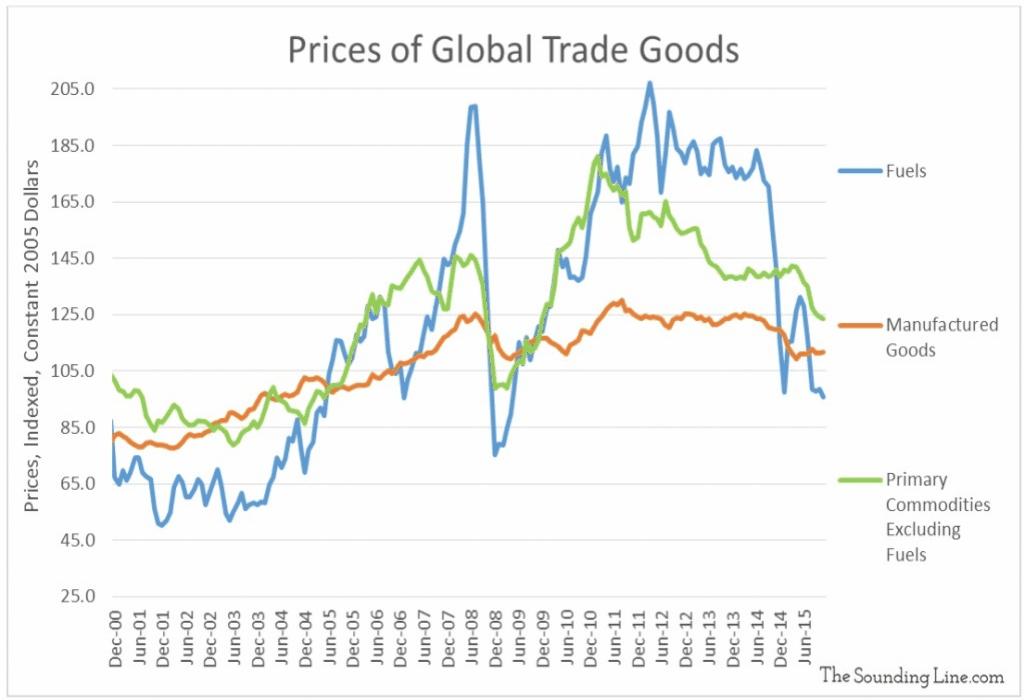 InvestFeed Trade Volume