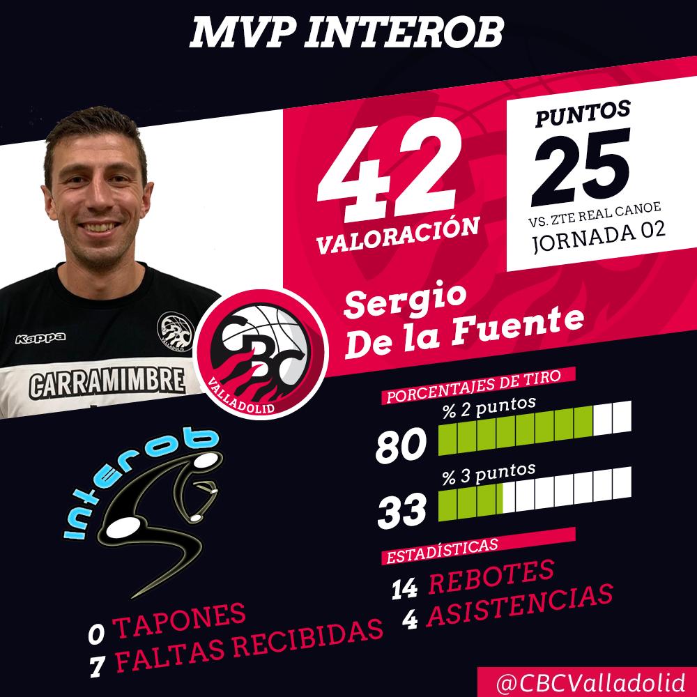Plantilla CBC Valladolid 2019-2020 - Página 2 Sergio-MVP