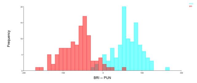 BRI-PUN-164-LM