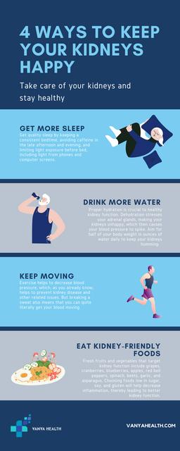 4-Ways-To-Keep-Your-Kidneys-Happy-1