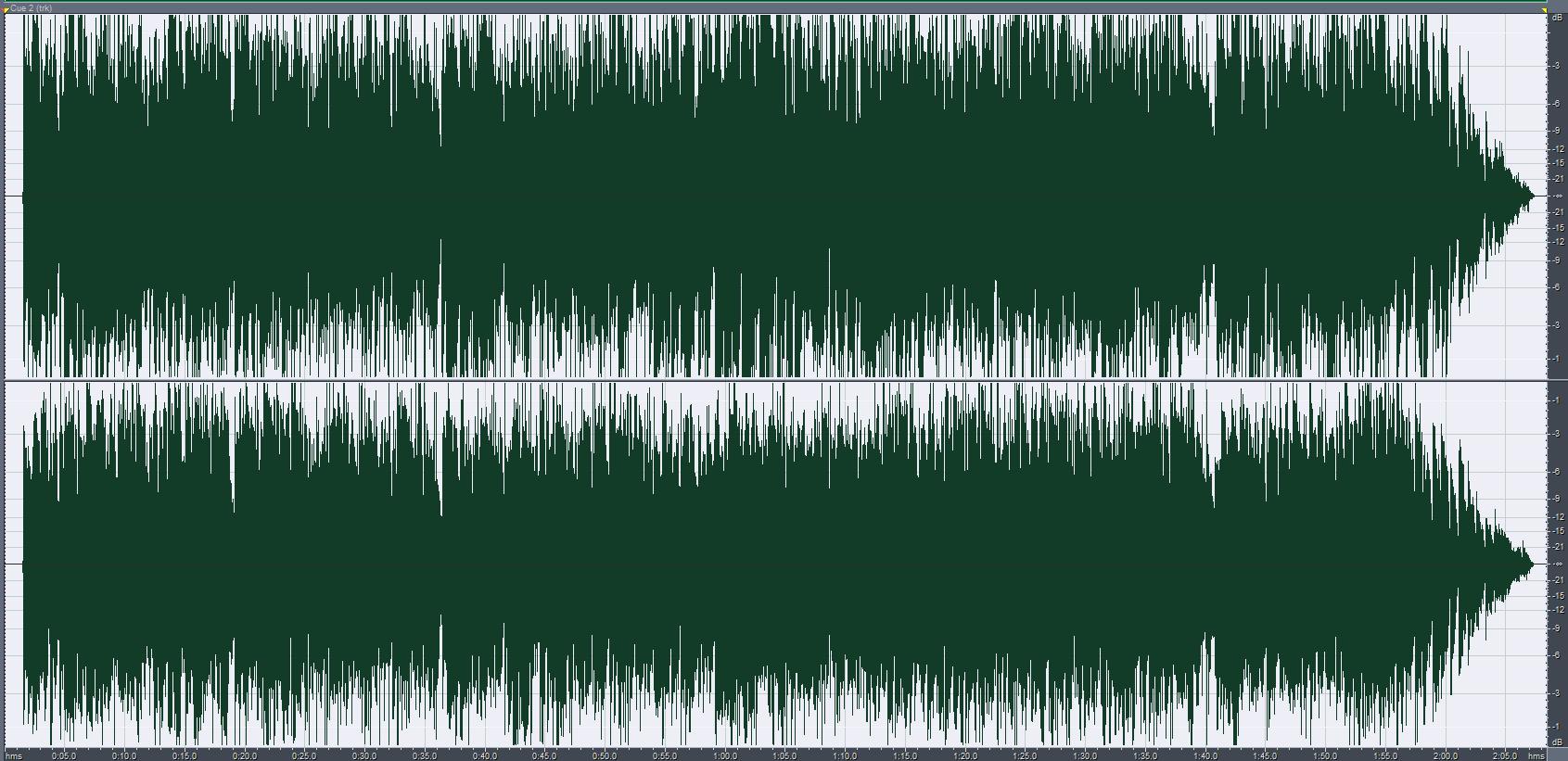 wave-hard-limit-resultaat.png