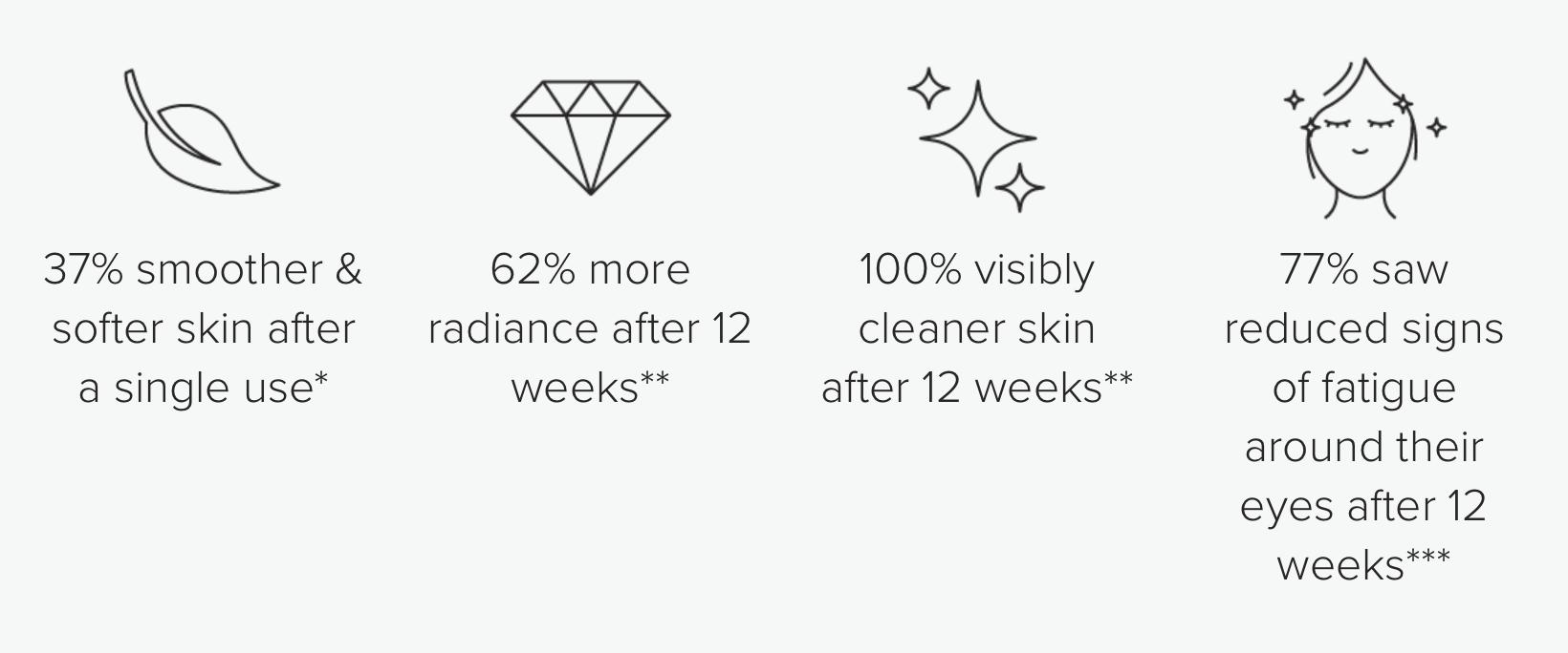 lumispa skincare collection