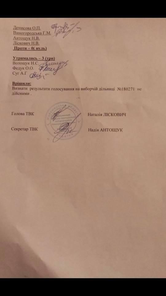 2 - В Житомирській області ТВК визнала недійсними вибори на дільниці з рекордною явкою