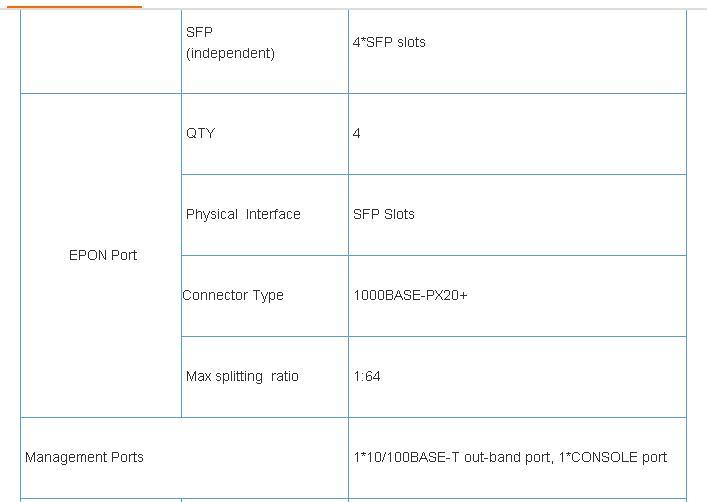 i.ibb.co/7Xyp401/OLT-4-EPON-de-Fibra-ptica-FTTB-FTTH-4-PON-4-SFP-1-U-V1600-D4-2.jpg