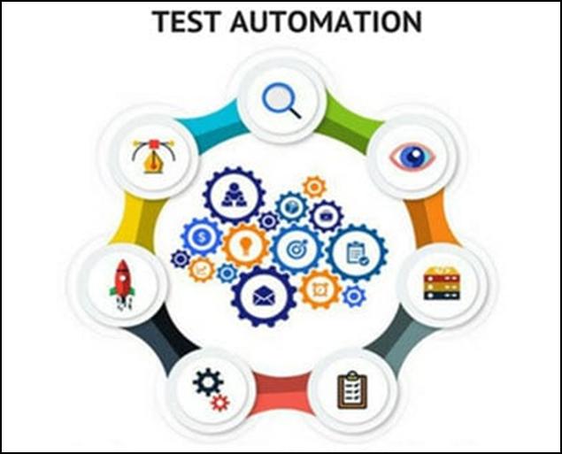 """Testing"""""""