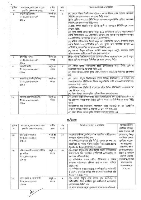 CAAB-Job-Circular-1-PDF-2021-page-002