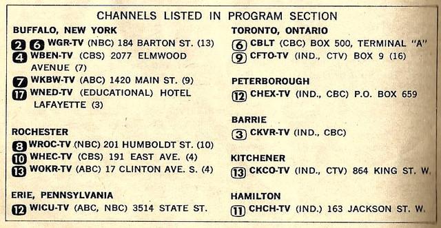 https://i.ibb.co/7YQ2dD7/Channel-Line-up-1965.jpg