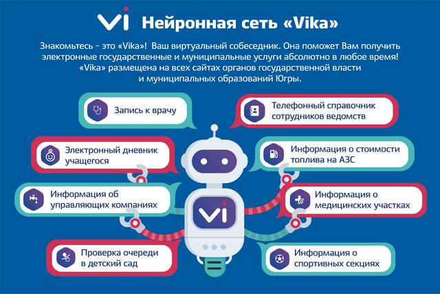 Нейронная сеть «Вика»