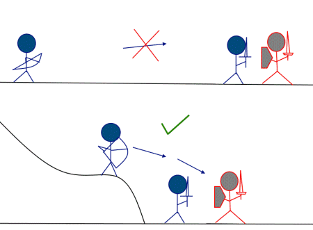 archers-will-fire-over-their-heads.png