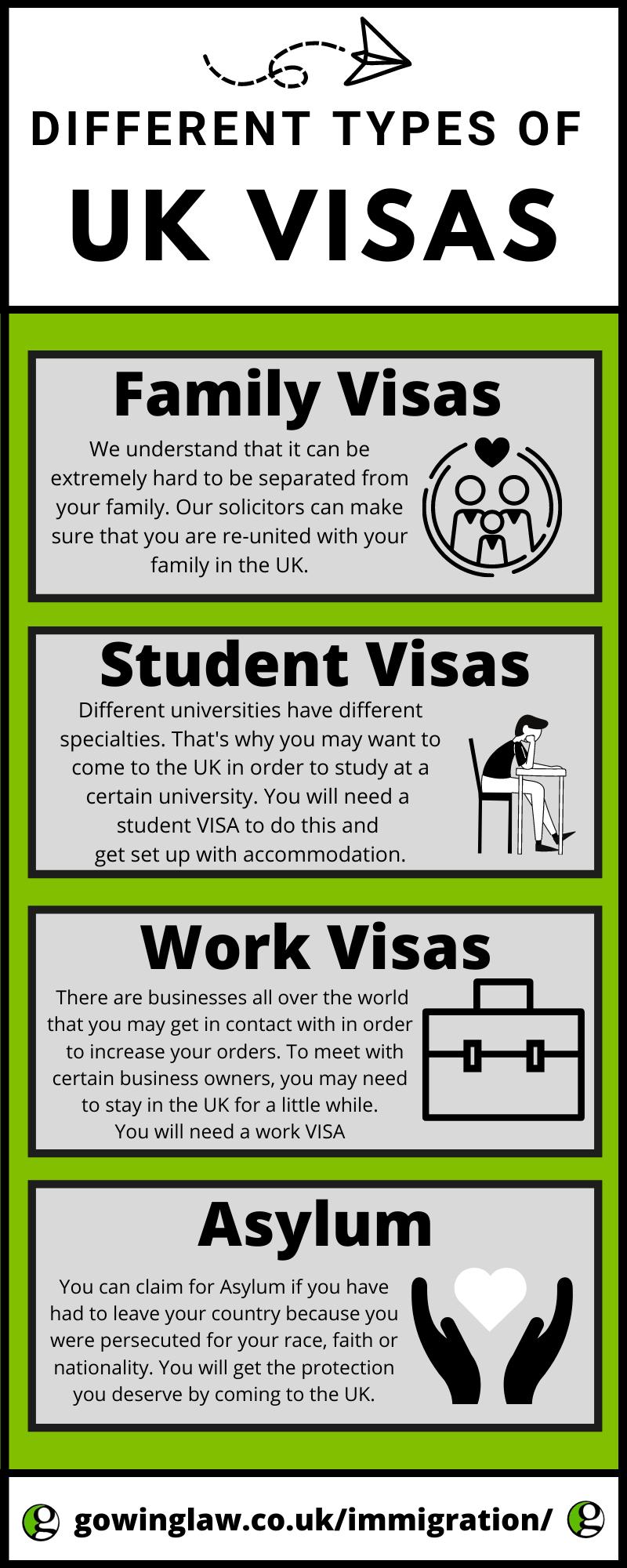 UK visas infographic